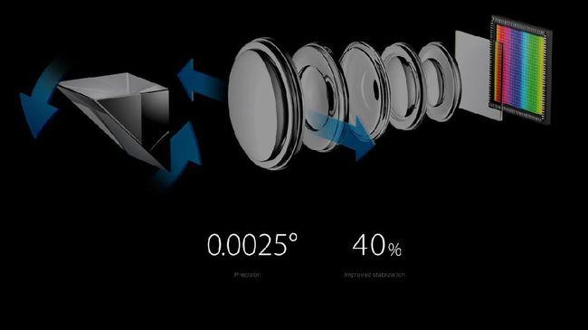 Oppo Ungkap Kemunculan Teknologi 5x Dual-Camera Zoom