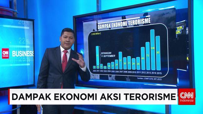 CNN Indonesia Detail: Dampak Ekonomi Aksi Terorisme
