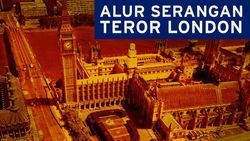 Alur Serangan Teror London